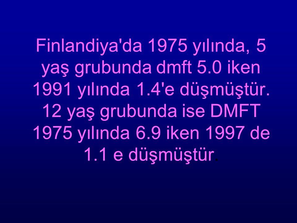 Finlandiya da 1975 yılında, 5 yaş grubunda dmft 5
