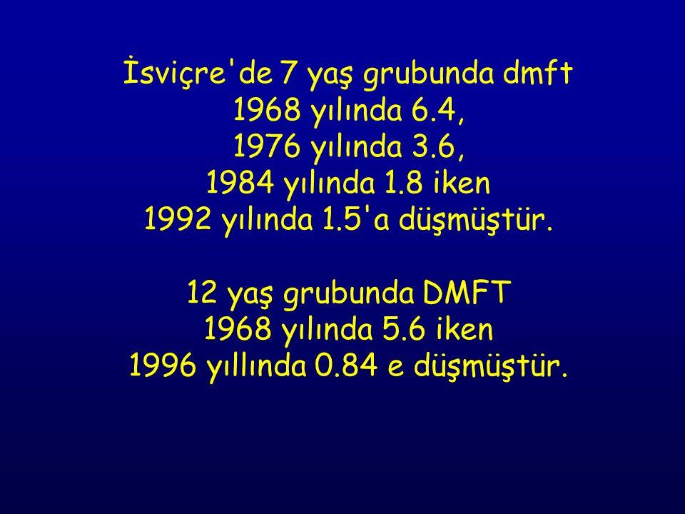 İsviçre de 7 yaş grubunda dmft 1968 yılında 6. 4, 1976 yılında 3