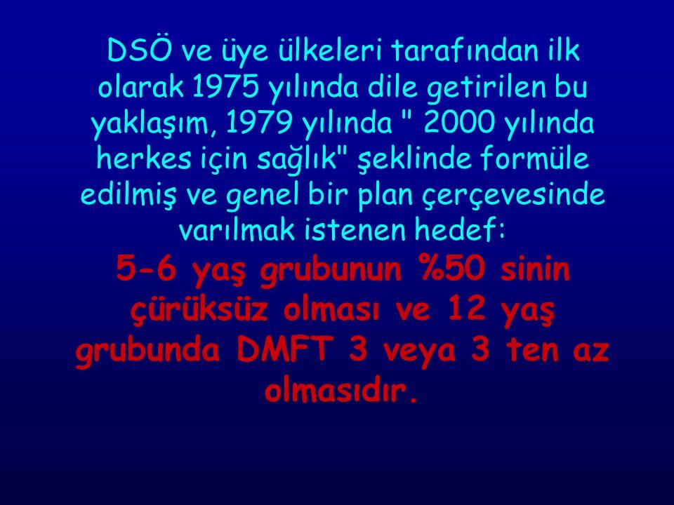 DSÖ ve üye ülkeleri tarafından ilk olarak 1975 yılında dile getirilen bu yaklaşım, 1979 yılında 2000 yılında herkes için sağlık şeklinde formüle edilmiş ve genel bir plan çerçevesinde varılmak istenen hedef: 5-6 yaş grubunun %50 sinin çürüksüz olması ve 12 yaş grubunda DMFT 3 veya 3 ten az olmasıdır.