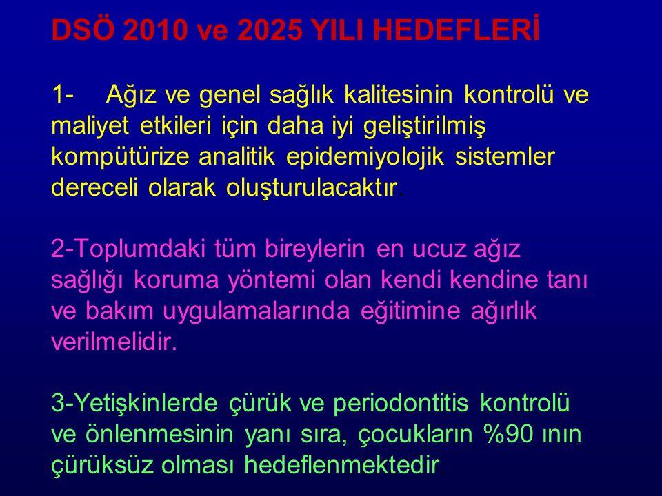 DSÖ 2010 ve 2025 YILI HEDEFLERİ 1- Ağız ve genel sağlık kalitesinin kontrolü ve maliyet etkileri için daha iyi geliştirilmiş kompütürize analitik epidemiyolojik sistemler dereceli olarak oluşturulacaktır.