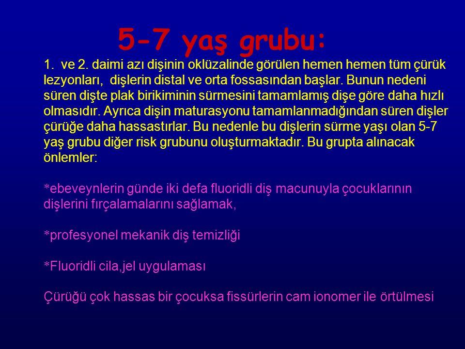 5-7 yaş grubu: 1. ve 2.