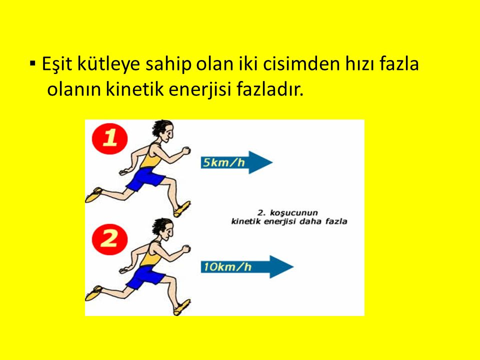 ▪ Eşit kütleye sahip olan iki cisimden hızı fazla olanın kinetik enerjisi fazladır.