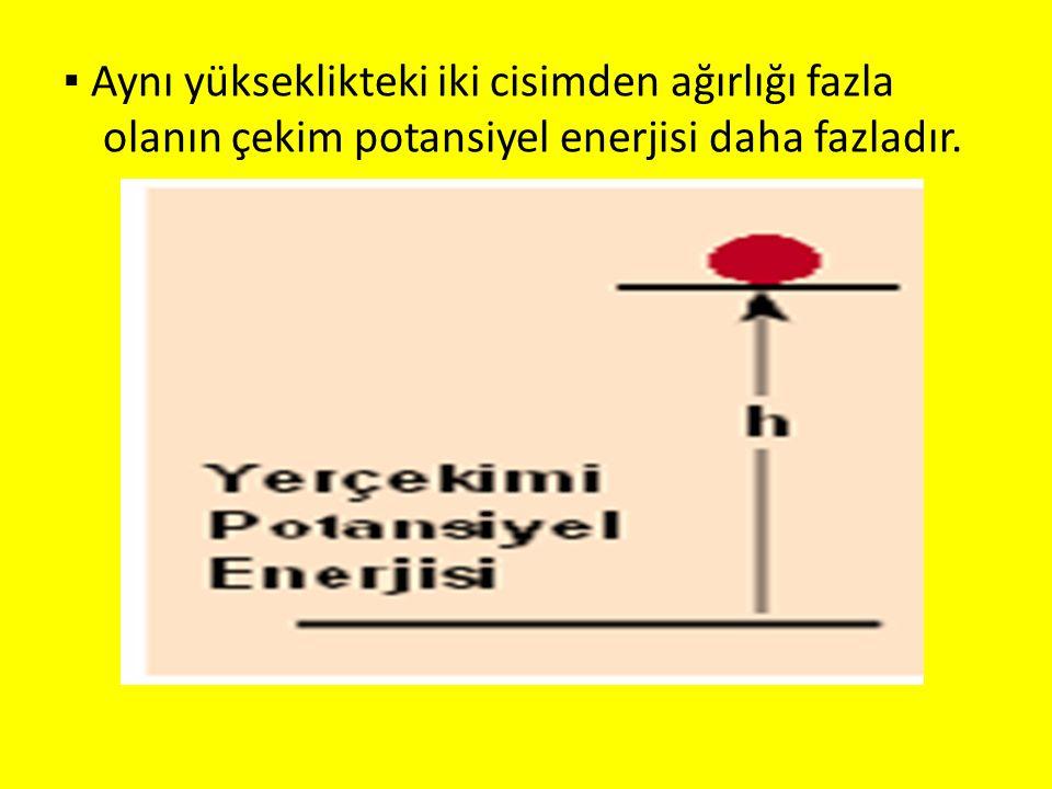 ▪ Aynı yükseklikteki iki cisimden ağırlığı fazla olanın çekim potansiyel enerjisi daha fazladır.
