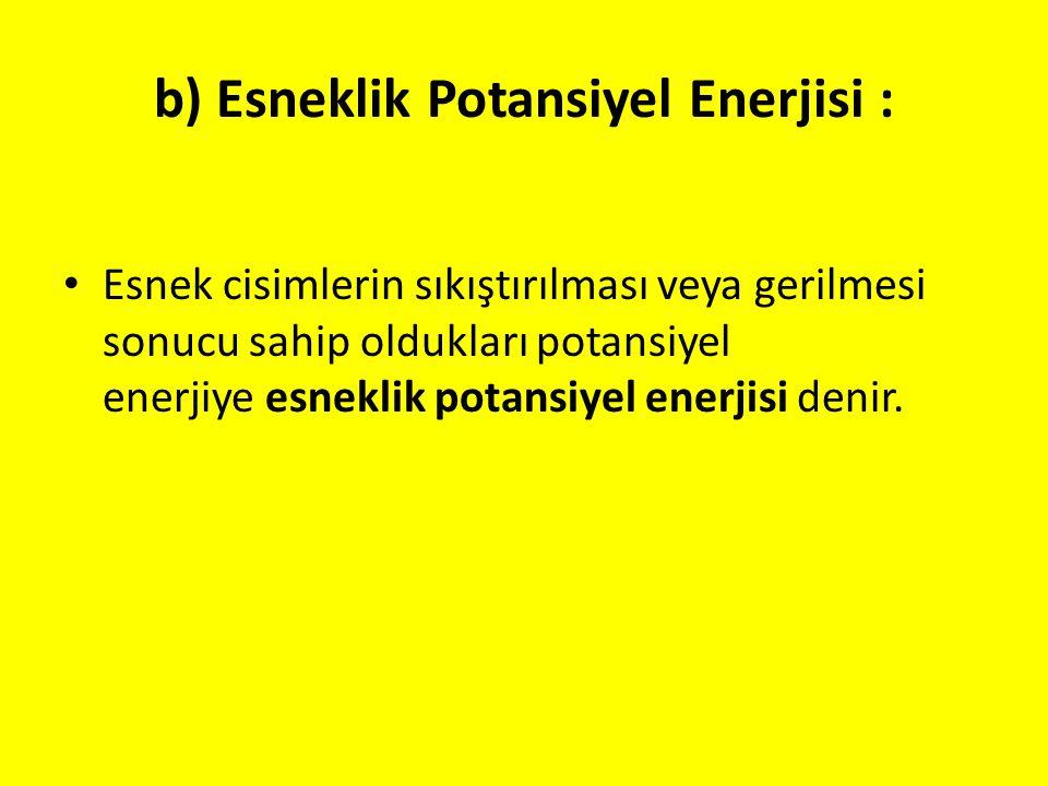 b) Esneklik Potansiyel Enerjisi :