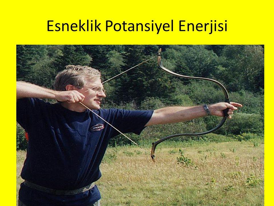 Esneklik Potansiyel Enerjisi