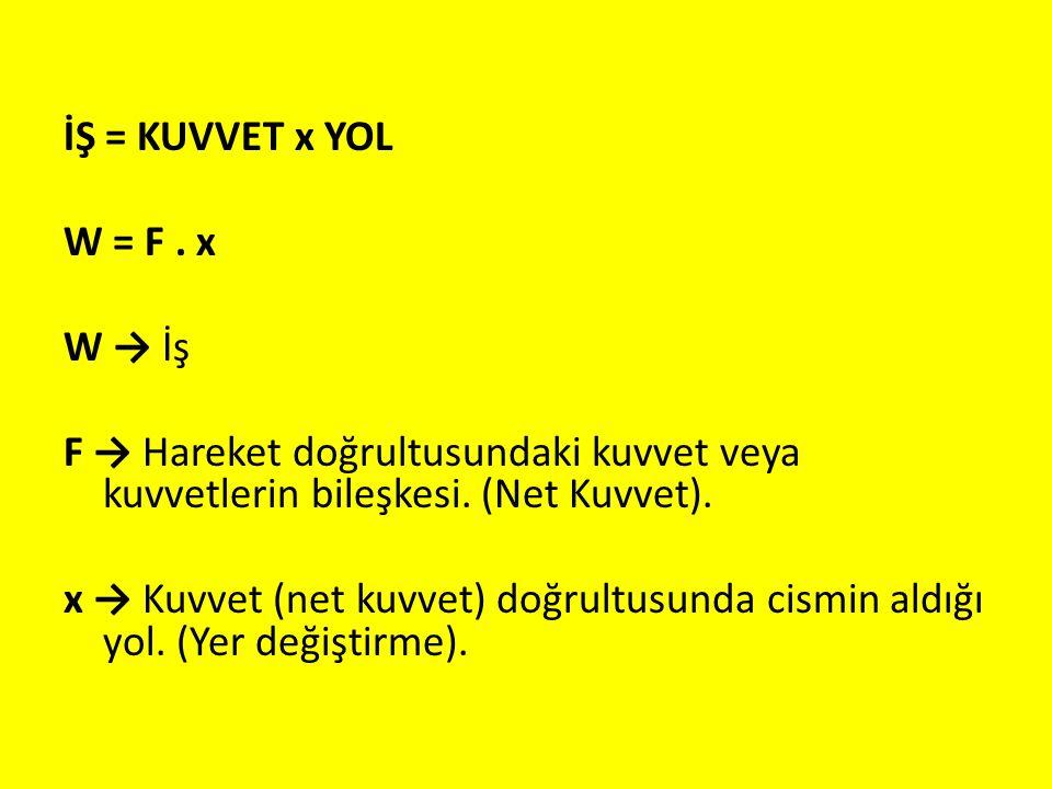 İŞ = KUVVET x YOL W = F . x W → İş F → Hareket doğrultusundaki kuvvet veya kuvvetlerin bileşkesi.