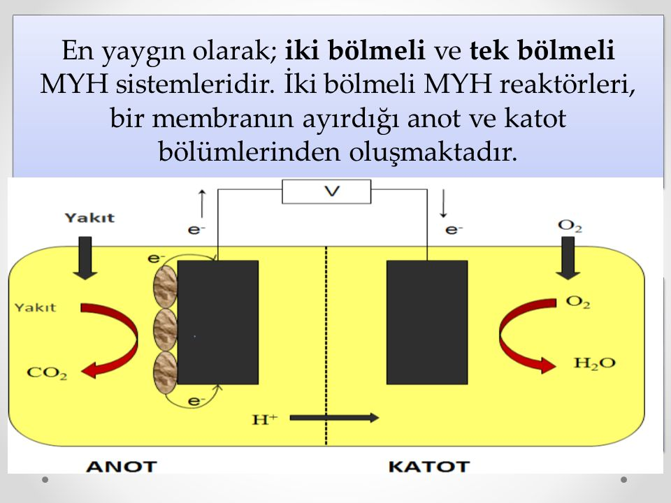 En yaygın olarak; iki bölmeli ve tek bölmeli MYH sistemleridir