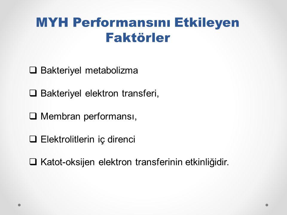 MYH Performansını Etkileyen Faktörler