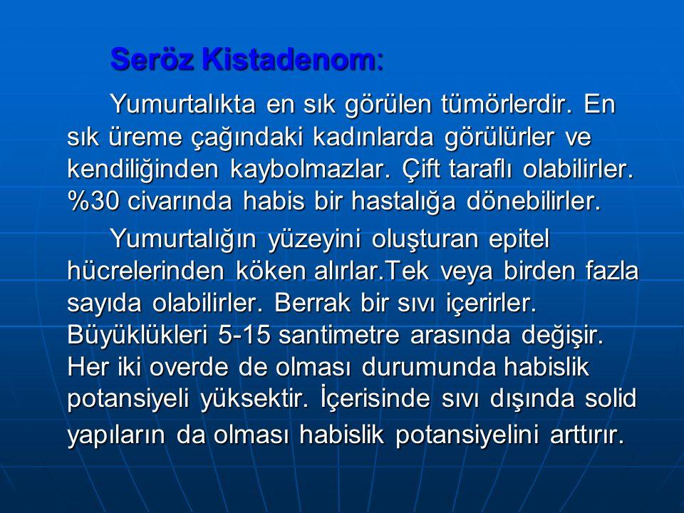 Seröz Kistadenom:
