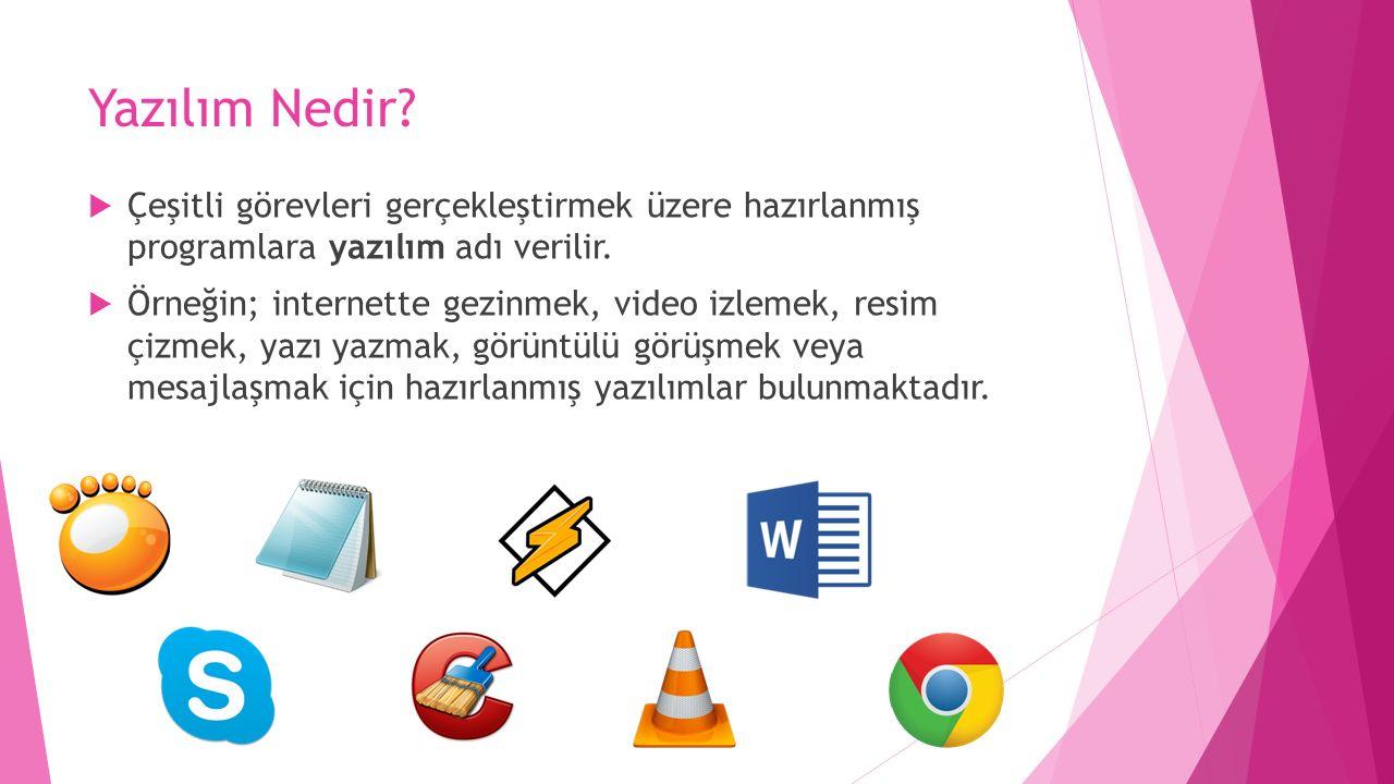Yazılım Nedir Çeşitli görevleri gerçekleştirmek üzere hazırlanmış programlara yazılım adı verilir.