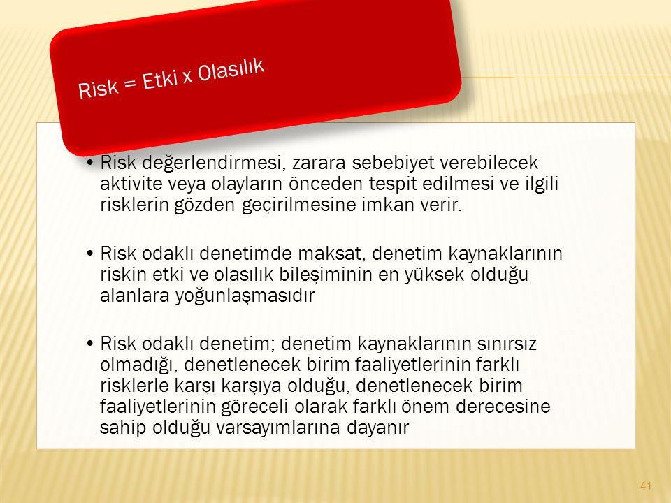 Risk = Etki x Olasılık