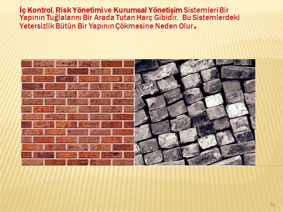 İç Kontrol, Risk Yönetimi ve Kurumsal Yönetişim Sistemleri Bir Yapının Tuğlalarını Bir Arada Tutan Harç Gibidir.