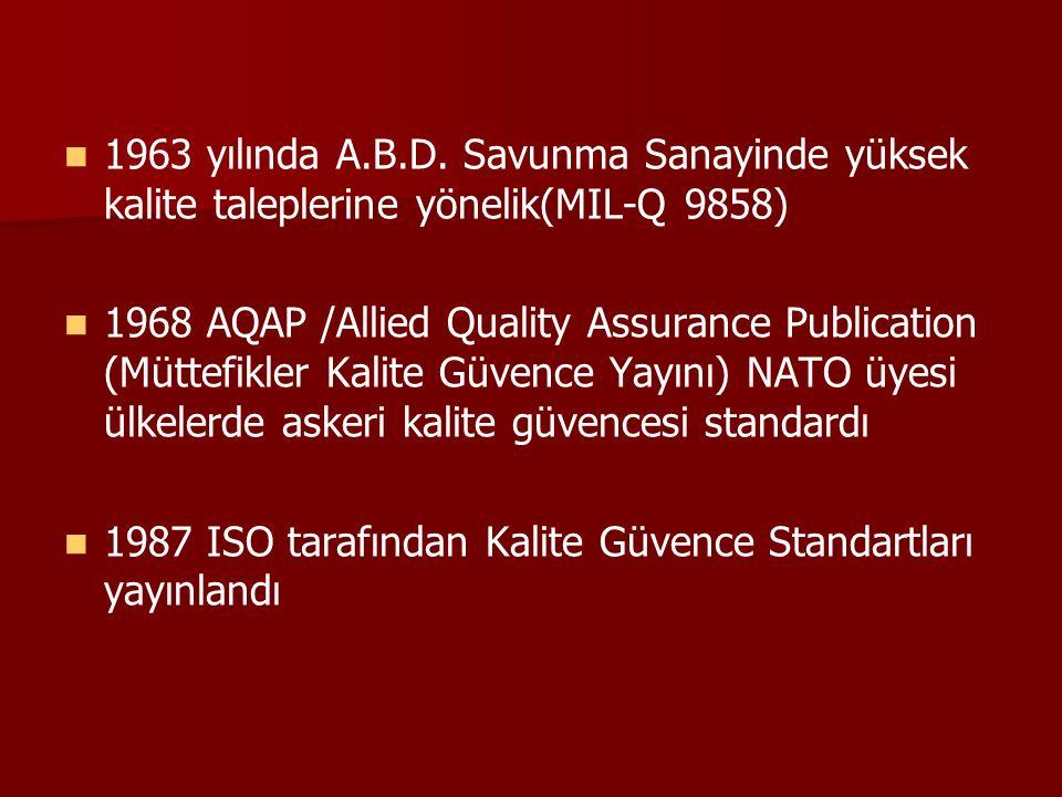 1963 yılında A.B.D. Savunma Sanayinde yüksek kalite taleplerine yönelik(MIL-Q 9858)