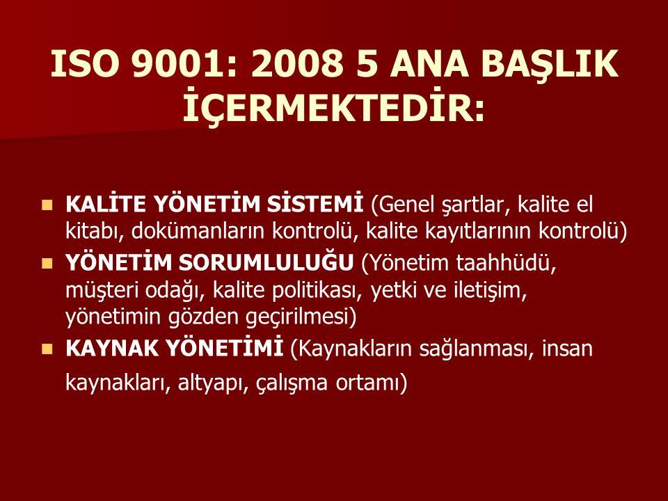ISO 9001: 2008 5 ANA BAŞLIK İÇERMEKTEDİR: