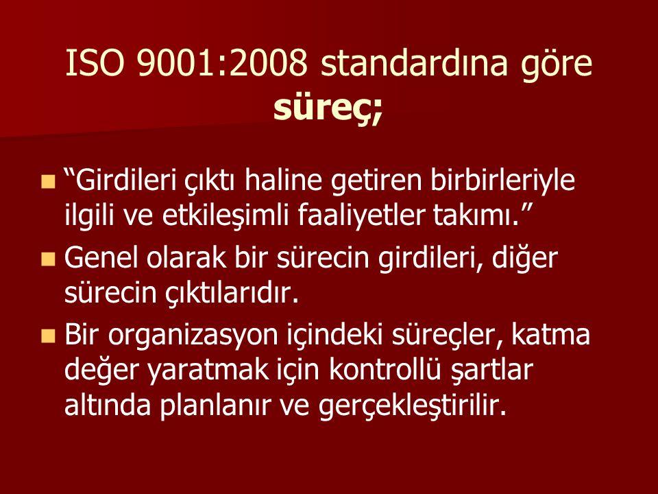 ISO 9001:2008 standardına göre süreç;