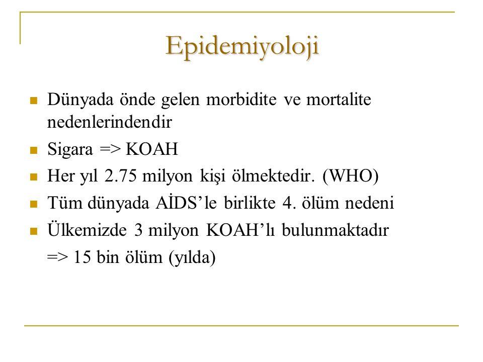 Epidemiyoloji Dünyada önde gelen morbidite ve mortalite nedenlerindendir. Sigara => KOAH. Her yıl 2.75 milyon kişi ölmektedir. (WHO)