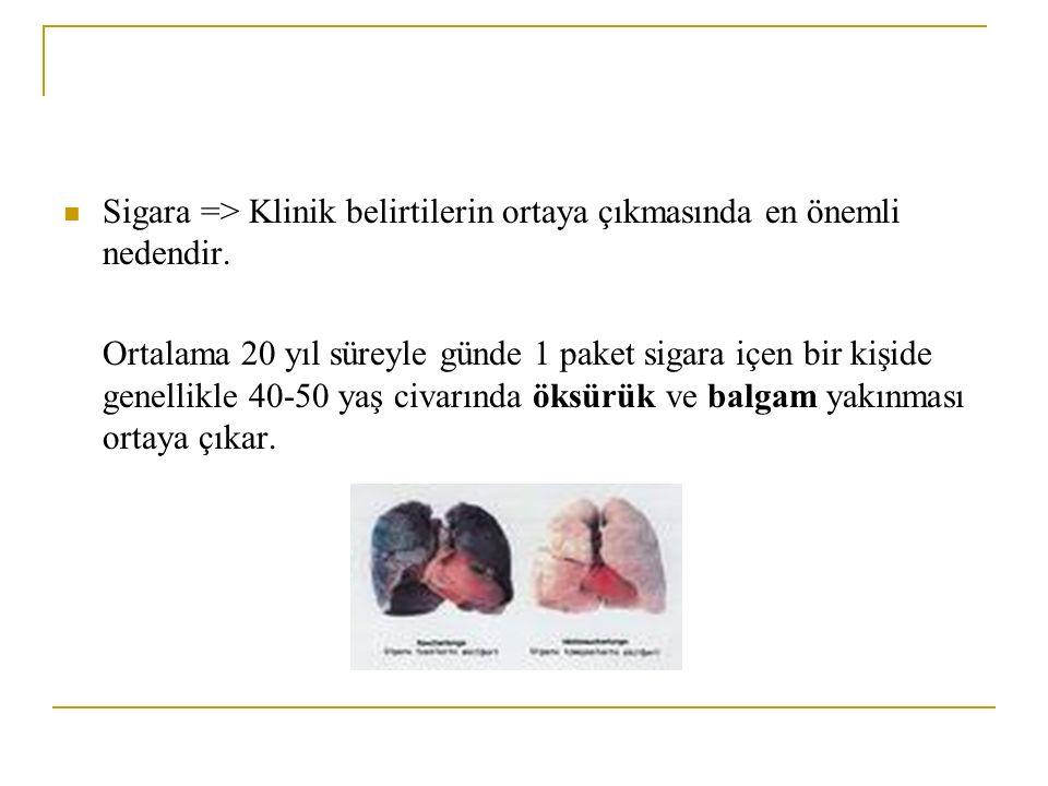 Sigara => Klinik belirtilerin ortaya çıkmasında en önemli nedendir.