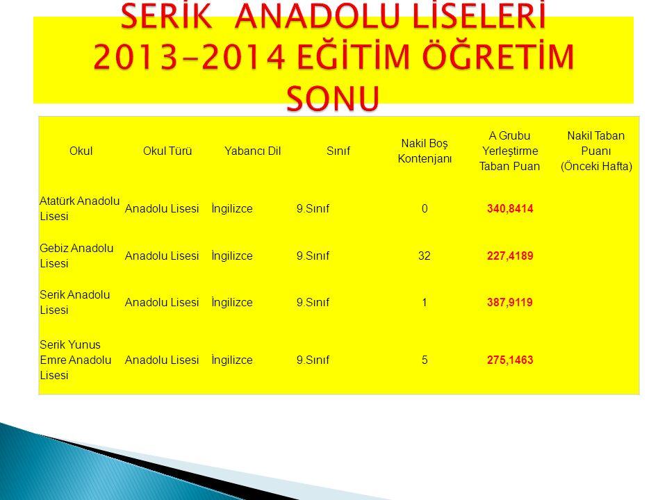 SERİK ANADOLU LİSELERİ 2013-2014 EĞİTİM ÖĞRETİM SONU