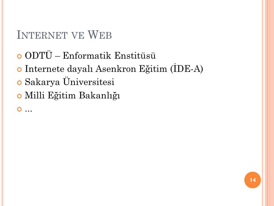 Internet ve Web ODTÜ – Enformatik Enstitüsü
