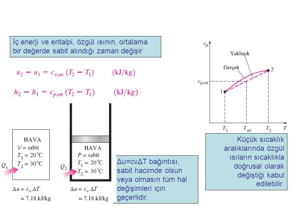 İç enerji ve entalpi, özgül ısının, ortalama bir değerde sabit alındığı zaman değişir