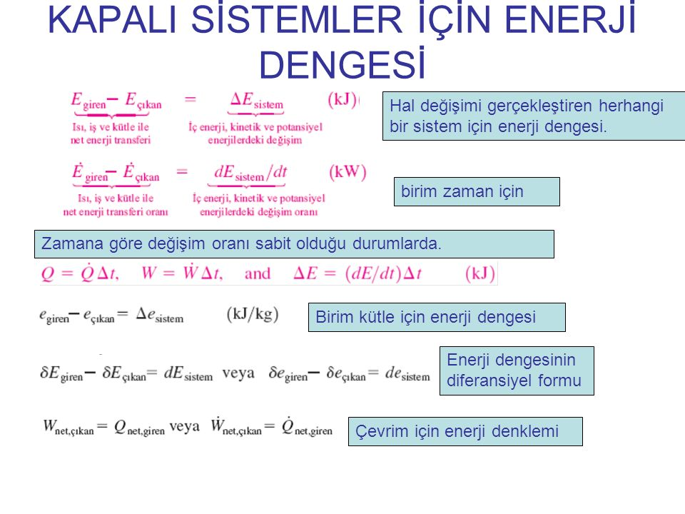 KAPALI SİSTEMLER İÇİN ENERJİ DENGESİ