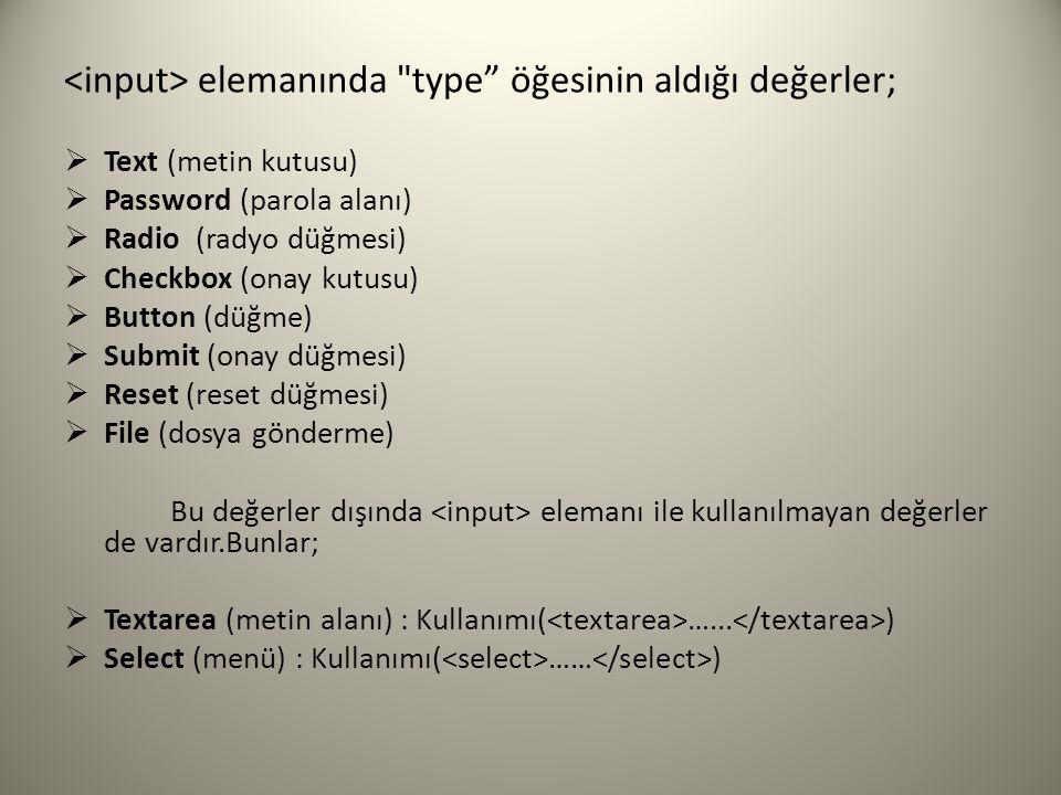 <input> elemanında type öğesinin aldığı değerler;