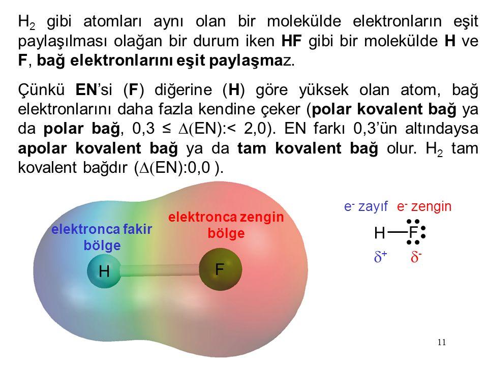 H2 gibi atomları aynı olan bir molekülde elektronların eşit paylaşılması olağan bir durum iken HF gibi bir molekülde H ve F, bağ elektronlarını eşit paylaşmaz.