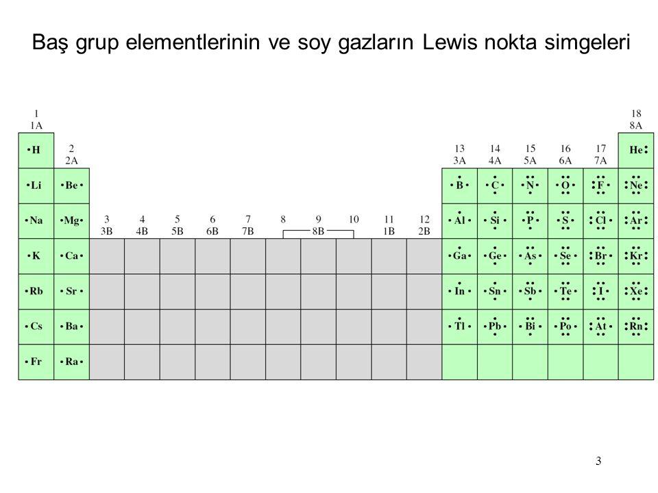 Baş grup elementlerinin ve soy gazların Lewis nokta simgeleri