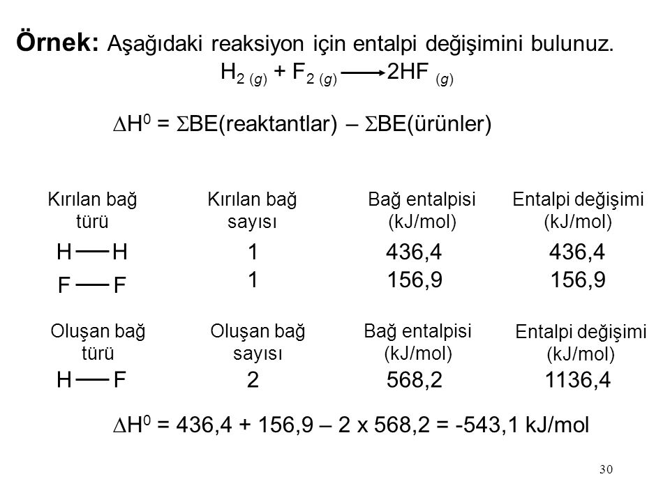 Örnek: Aşağıdaki reaksiyon için entalpi değişimini bulunuz.