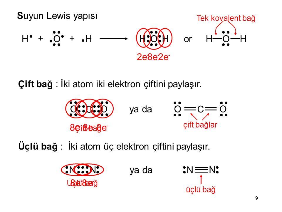 Çift bağ : İki atom iki elektron çiftini paylaşır.