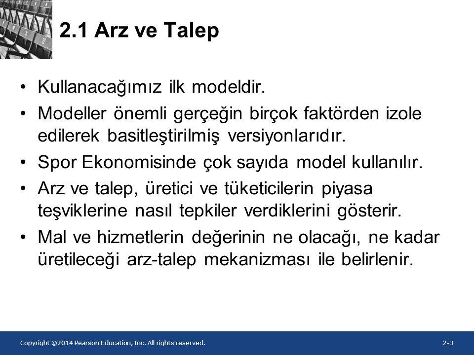 2.1 Arz ve Talep Kullanacağımız ilk modeldir.