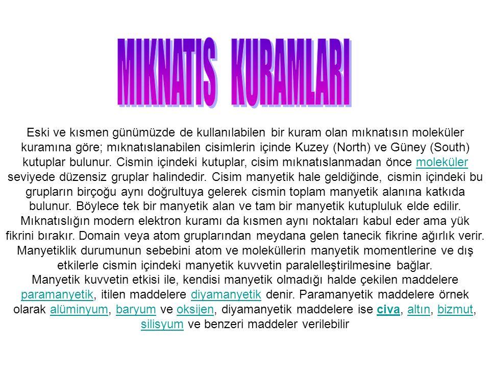 MIKNATIS KURAMLARI