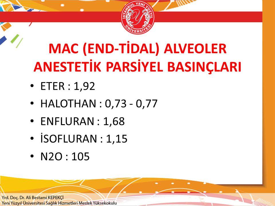 MAC (END-TİDAL) ALVEOLER ANESTETİK PARSİYEL BASINÇLARI