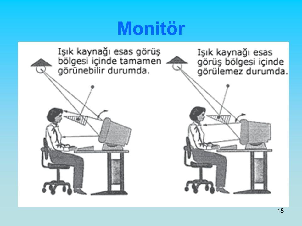 Monitör