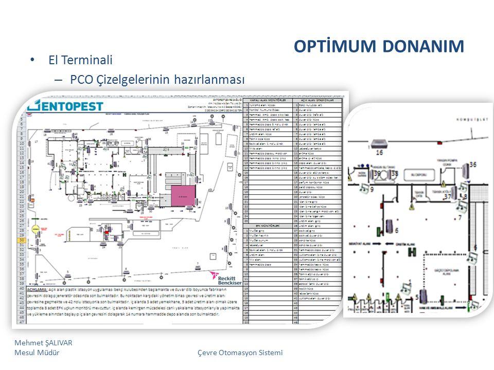 OPTİMUM DONANIM El Terminali PCO Çizelgelerinin hazırlanması