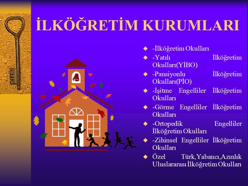 İLKÖĞRETİM KURUMLARI -İlköğretim Okulları