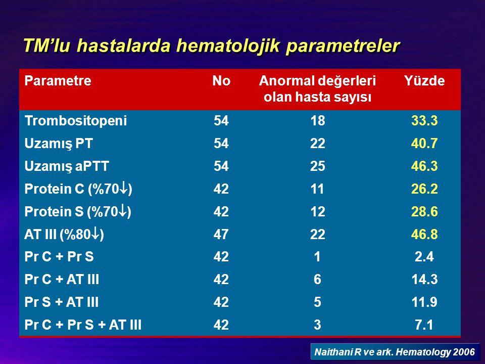 TM'lu hastalarda hematolojik parametreler