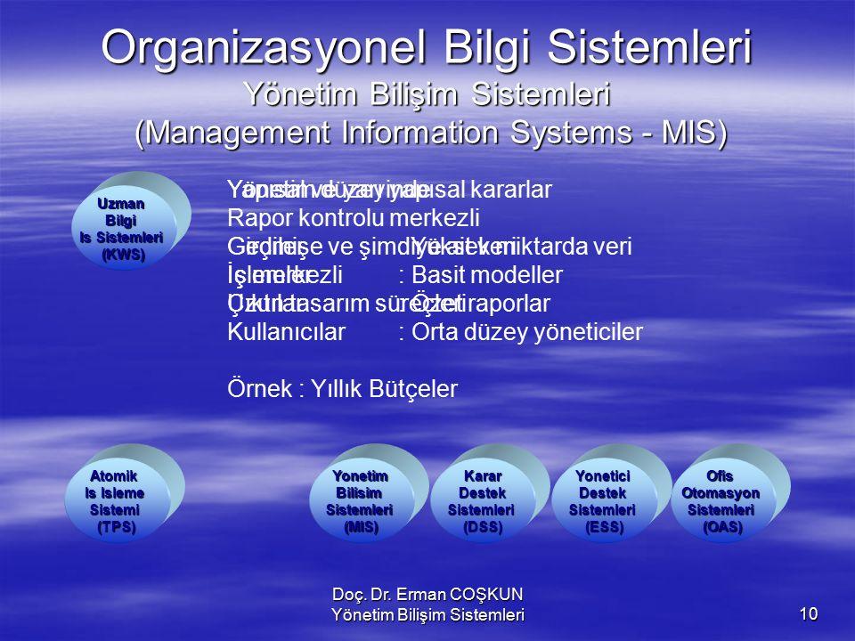 Doç. Dr. Erman COŞKUN Yönetim Bilişim Sistemleri