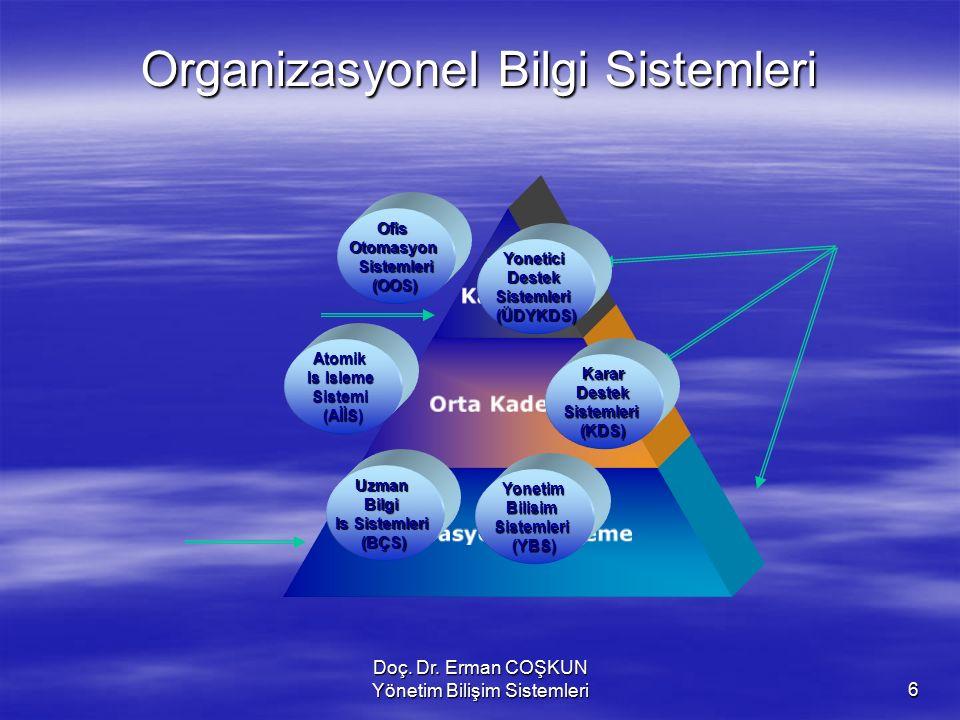 Organizasyonel Bilgi Sistemleri