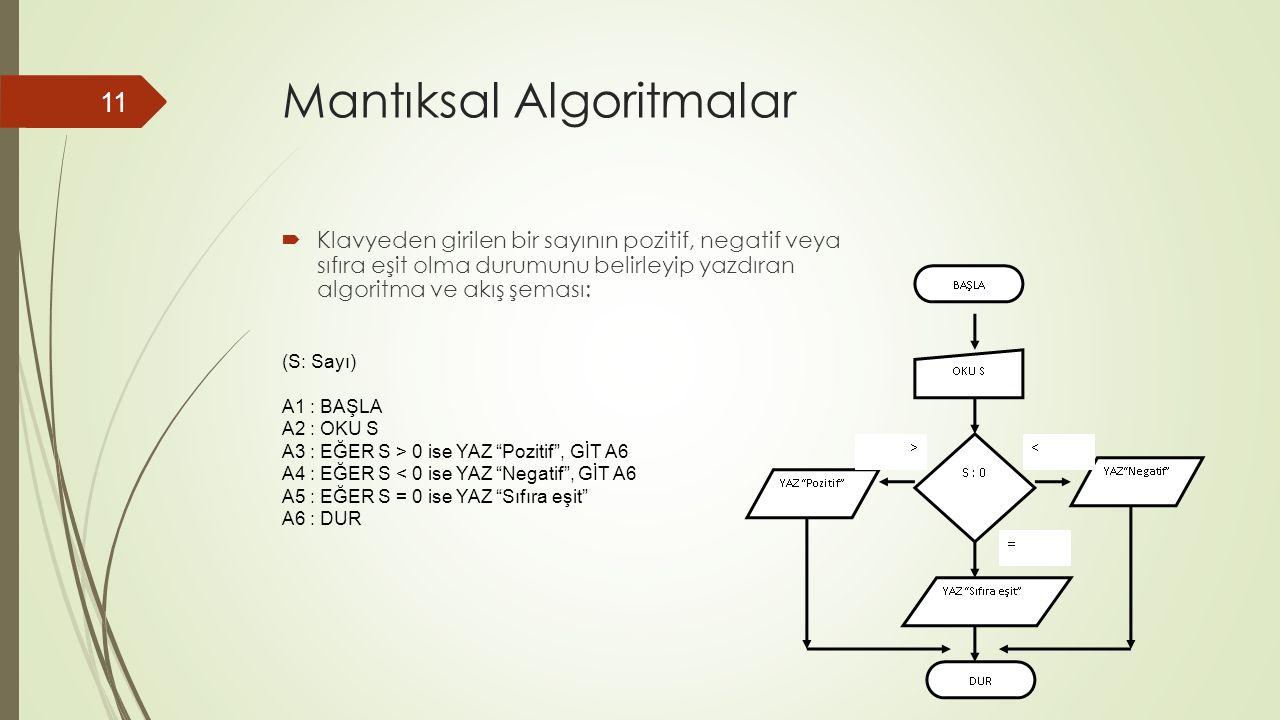 Mantıksal Algoritmalar