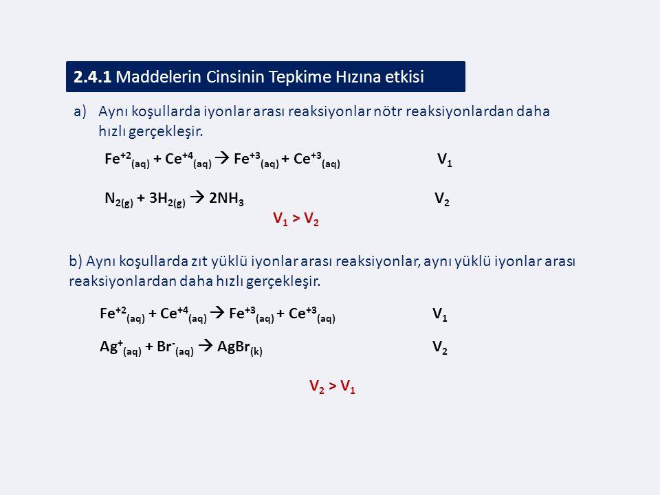 2.4.1 Maddelerin Cinsinin Tepkime Hızına etkisi