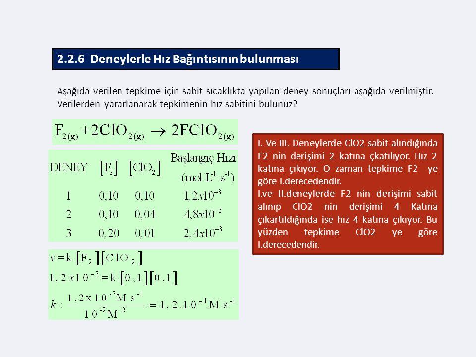 2.2.6 Deneylerle Hız Bağıntısının bulunması