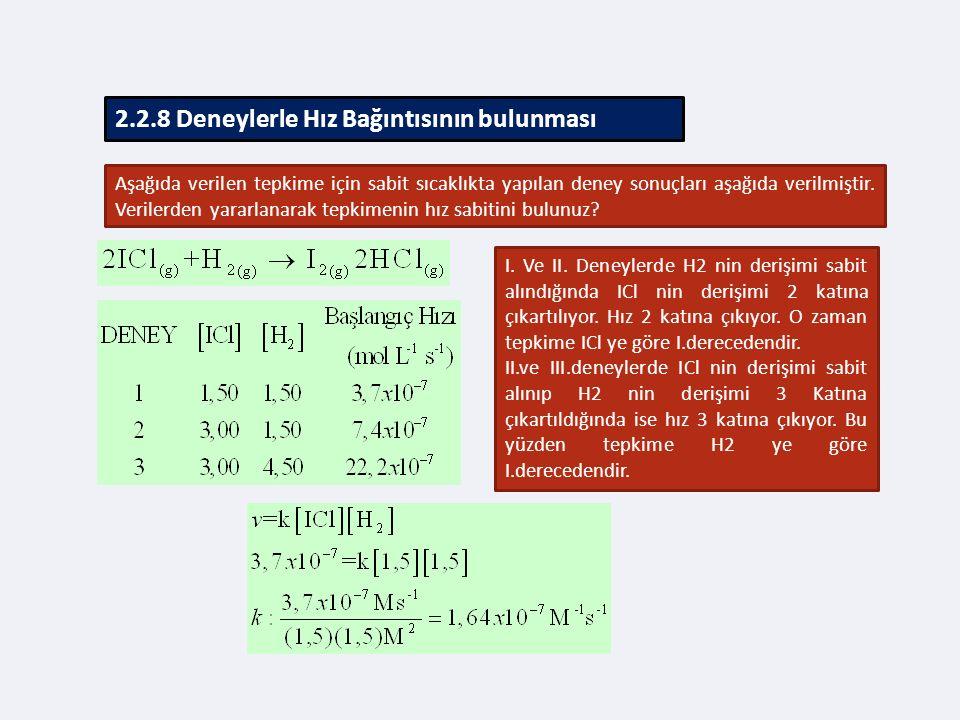 2.2.8 Deneylerle Hız Bağıntısının bulunması