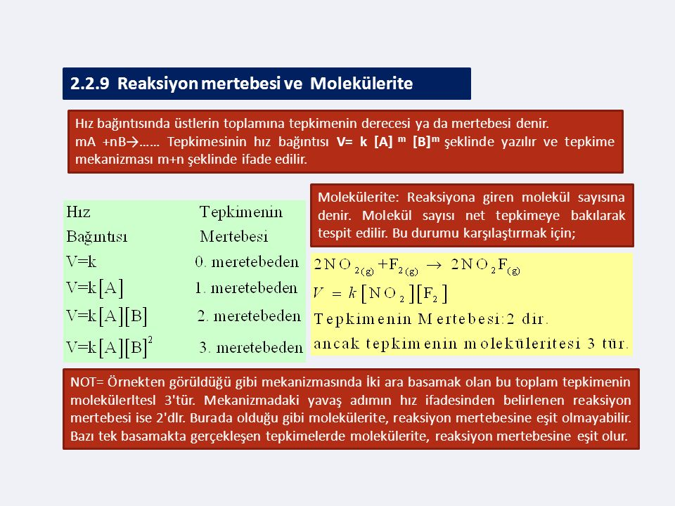 2.2.9 Reaksiyon mertebesi ve Molekülerite