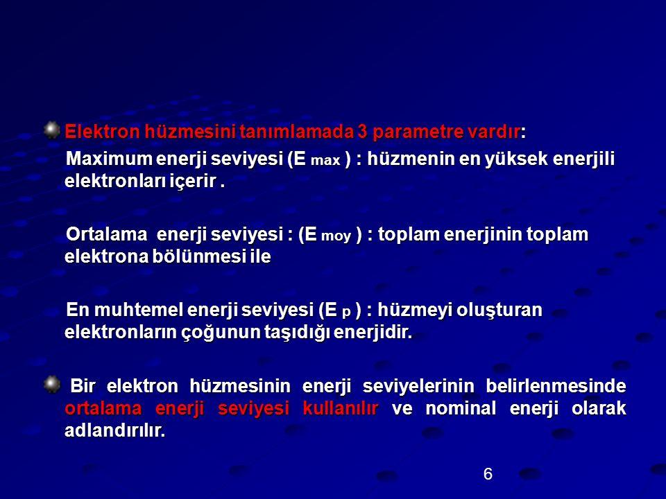 Elektron hüzmesini tanımlamada 3 parametre vardır: