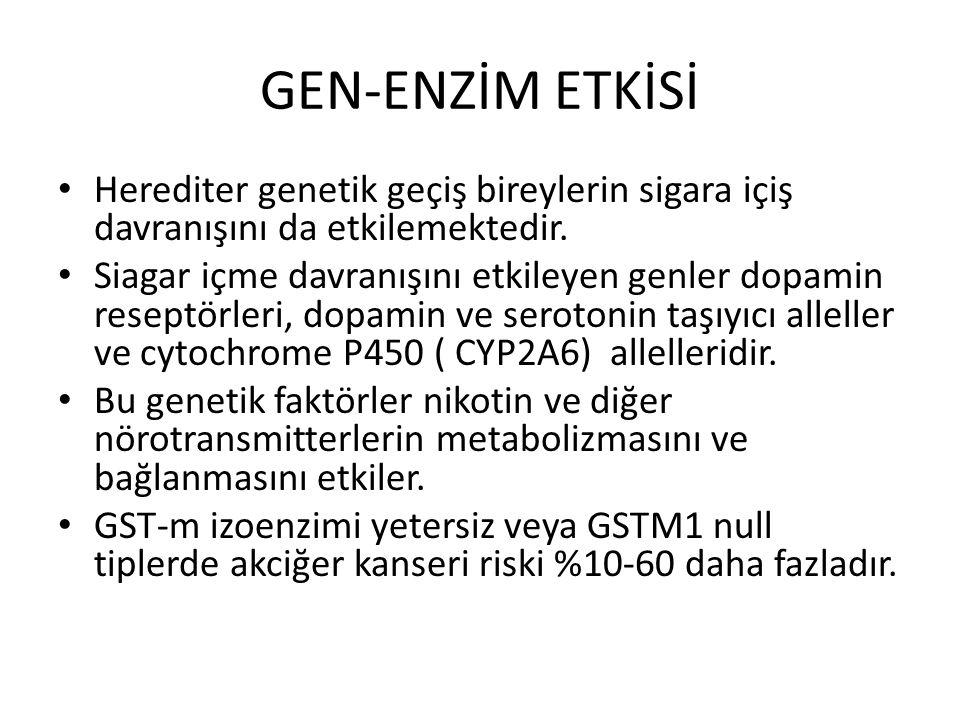 GEN-ENZİM ETKİSİ Herediter genetik geçiş bireylerin sigara içiş davranışını da etkilemektedir.