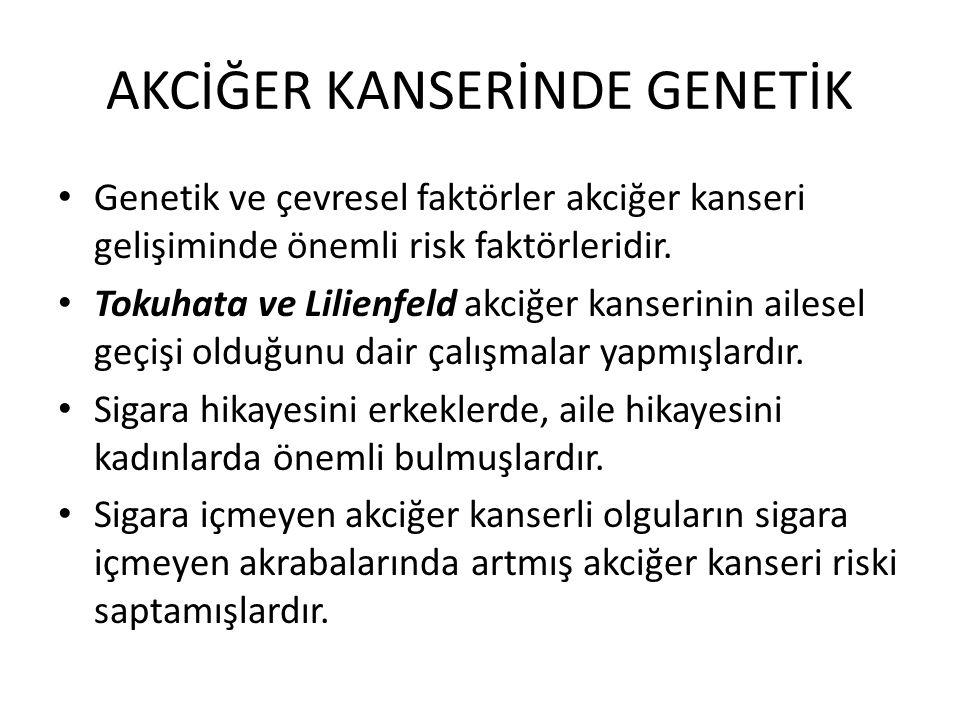 AKCİĞER KANSERİNDE GENETİK