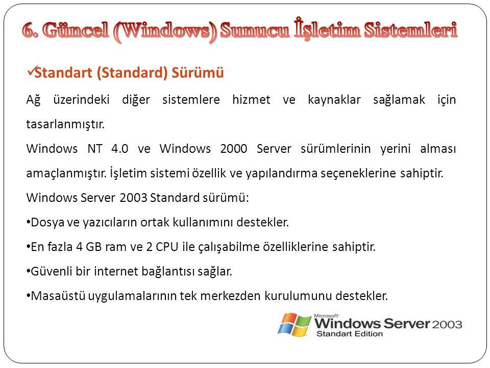6. Güncel (Windows) Sunucu İşletim Sistemleri