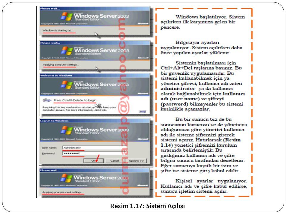 Resim 1.17: Sistem Açılışı