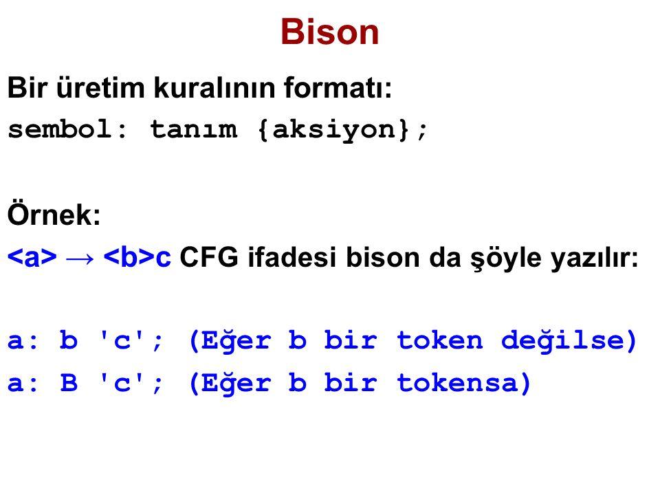 Bison Bir üretim kuralının formatı: sembol: tanım {aksiyon}; Örnek: